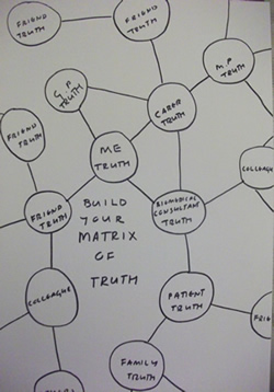 a pen and ink drawing of lots of interconnected circles, with the legend, Build Your Matrix of Truth