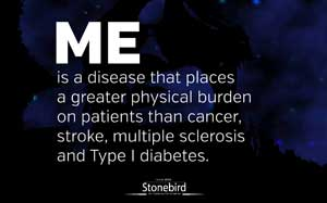 ME is a disease that places                              a greater physical burden                             on patients than cancer,                              stroke, multiple sclerosis                              and Type I diabetes.